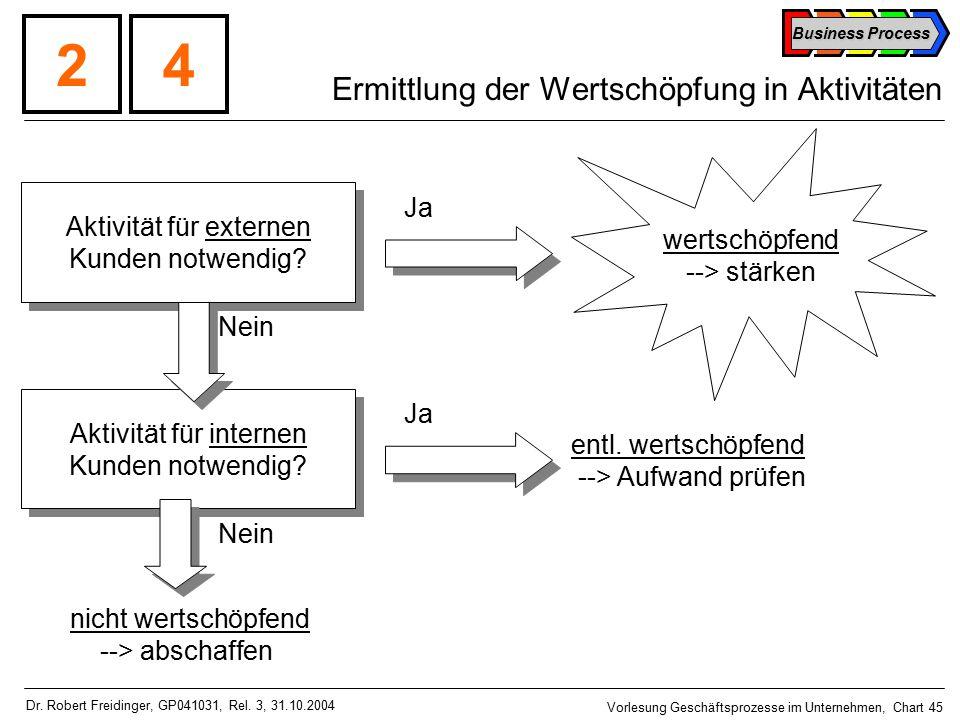 Business Process Vorlesung Geschäftsprozesse im Unternehmen, Chart 45 Dr.