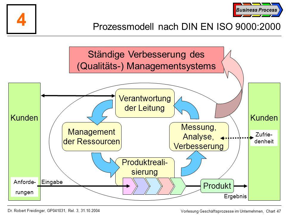 Business Process Vorlesung Geschäftsprozesse im Unternehmen, Chart 47 Dr.