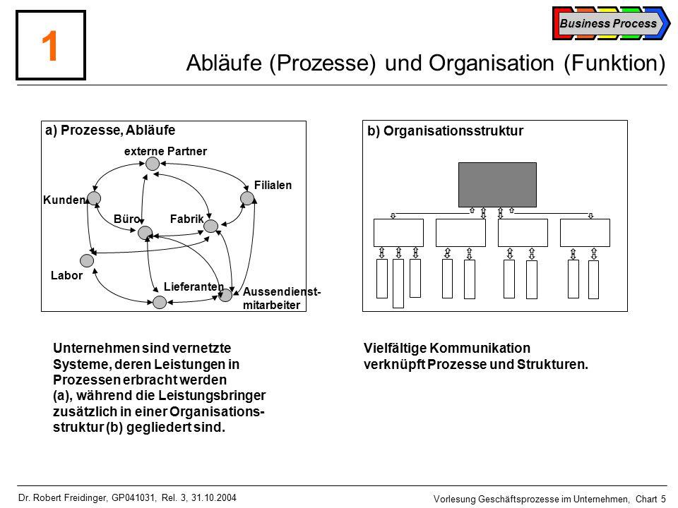 Business Process Vorlesung Geschäftsprozesse im Unternehmen, Chart 5 Dr.