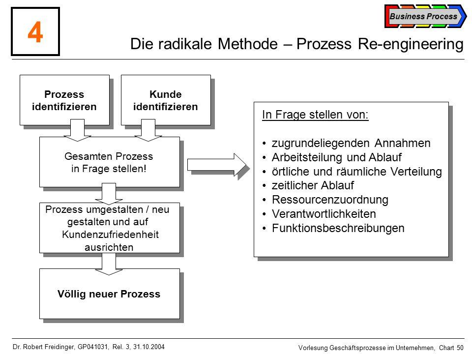 Business Process Vorlesung Geschäftsprozesse im Unternehmen, Chart 50 Dr.