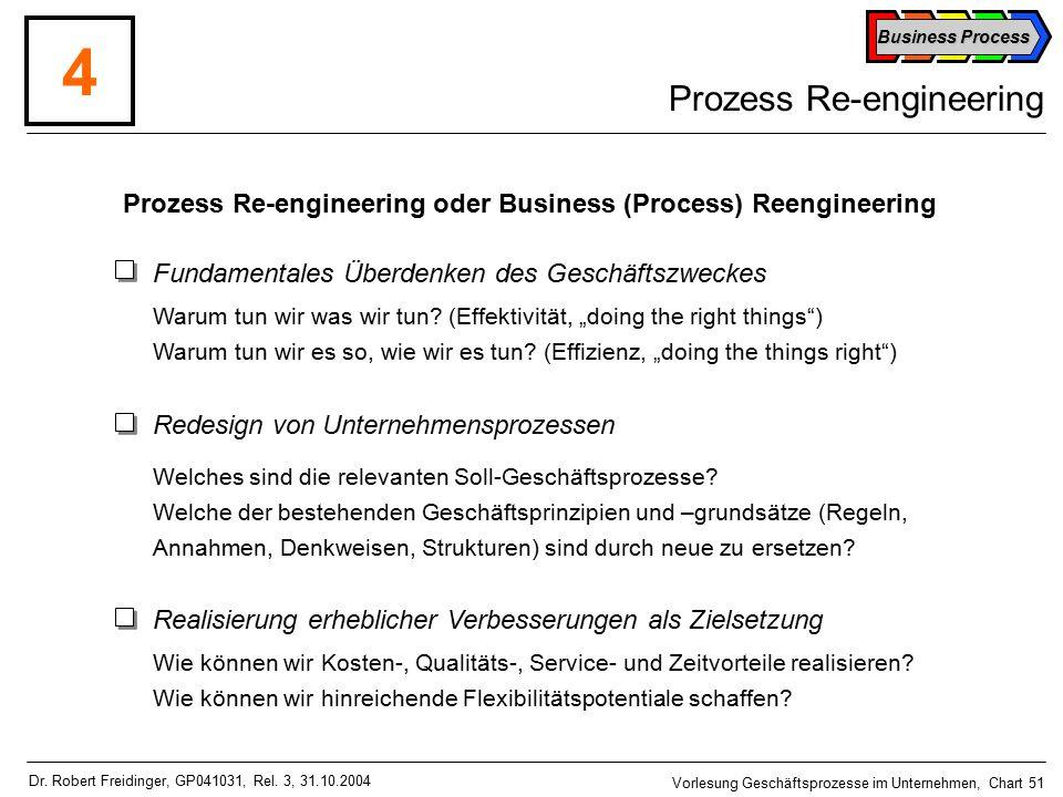 Business Process Vorlesung Geschäftsprozesse im Unternehmen, Chart 51 Dr.