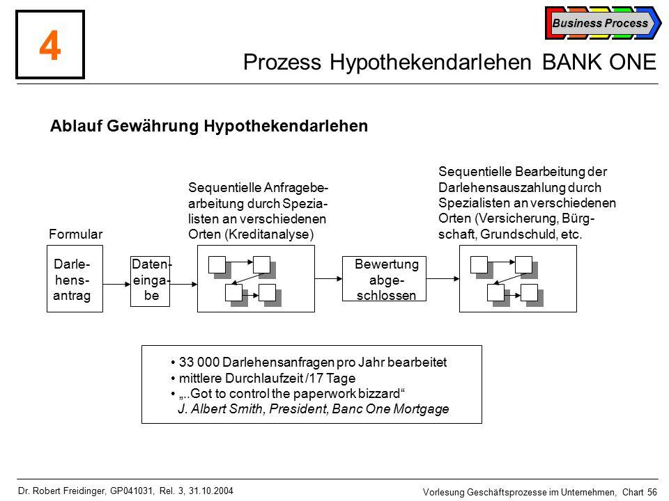 Business Process Vorlesung Geschäftsprozesse im Unternehmen, Chart 56 Dr.