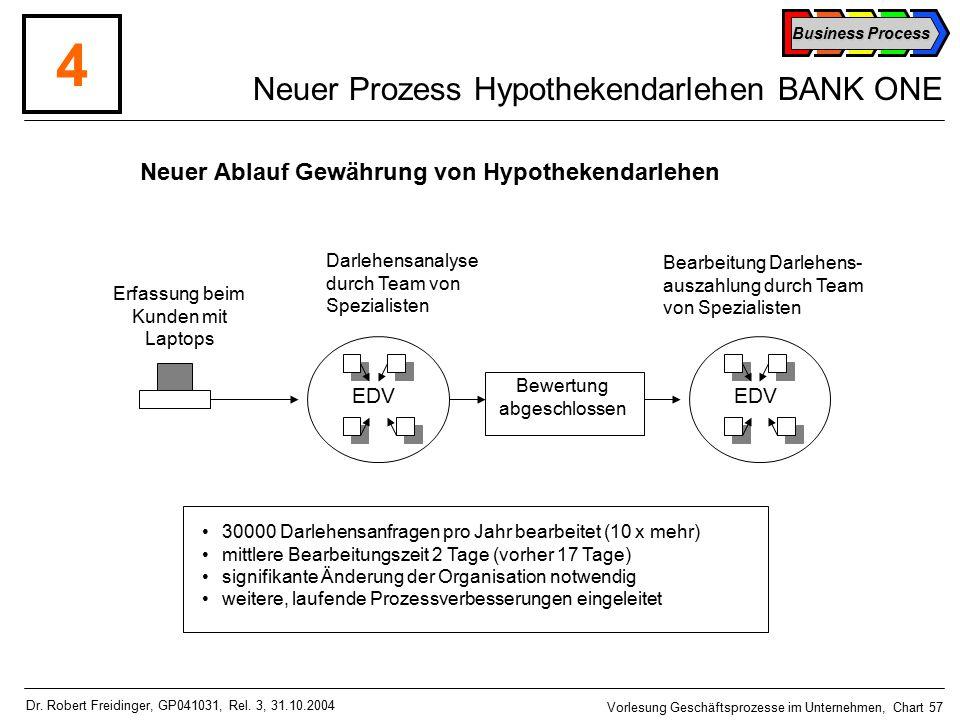 Business Process Vorlesung Geschäftsprozesse im Unternehmen, Chart 57 Dr.