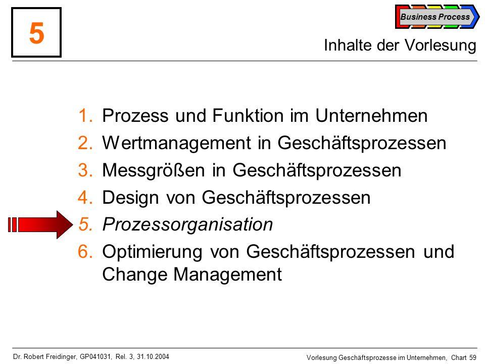 Business Process Vorlesung Geschäftsprozesse im Unternehmen, Chart 59 Dr.