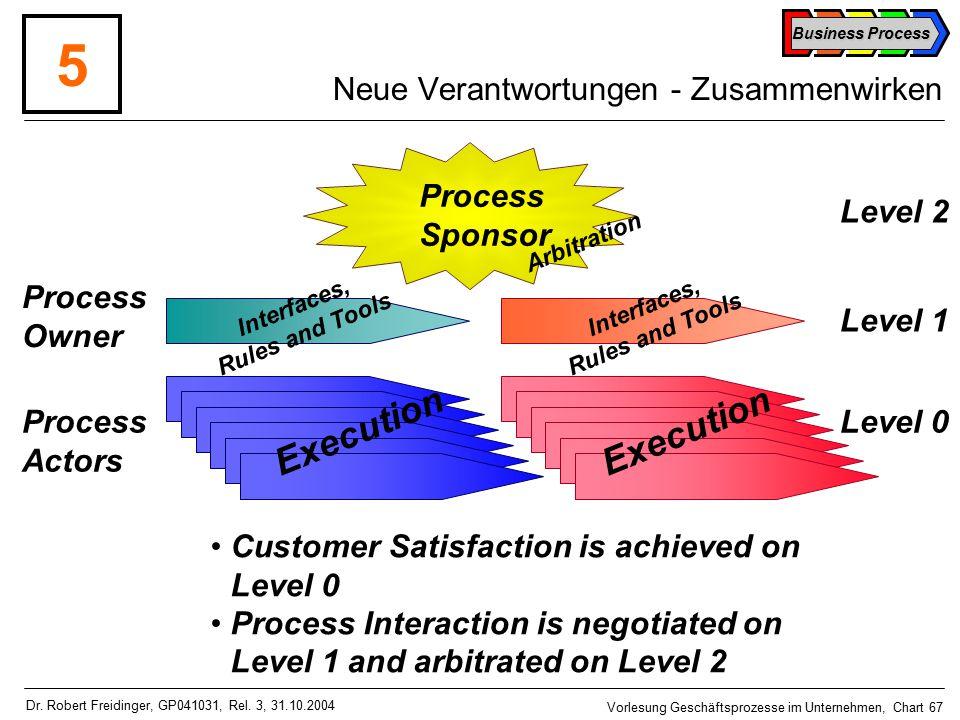 Business Process Vorlesung Geschäftsprozesse im Unternehmen, Chart 67 Dr.