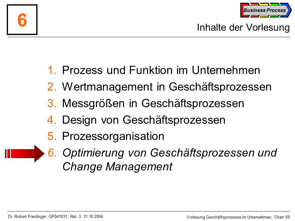 Business Process Vorlesung Geschäftsprozesse im Unternehmen, Chart 69 Dr.