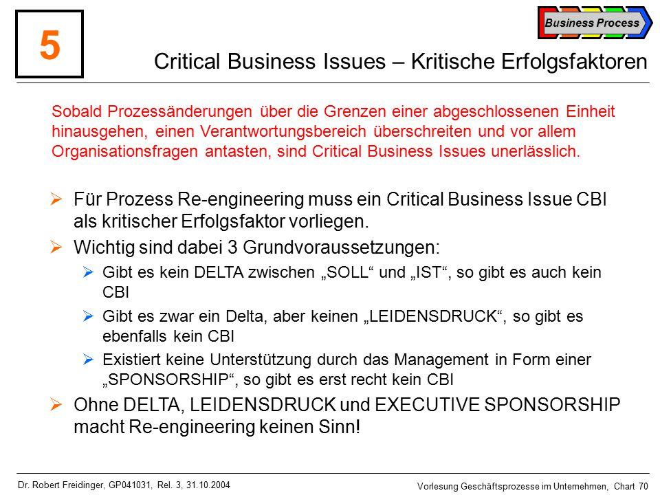 Business Process Vorlesung Geschäftsprozesse im Unternehmen, Chart 70 Dr.