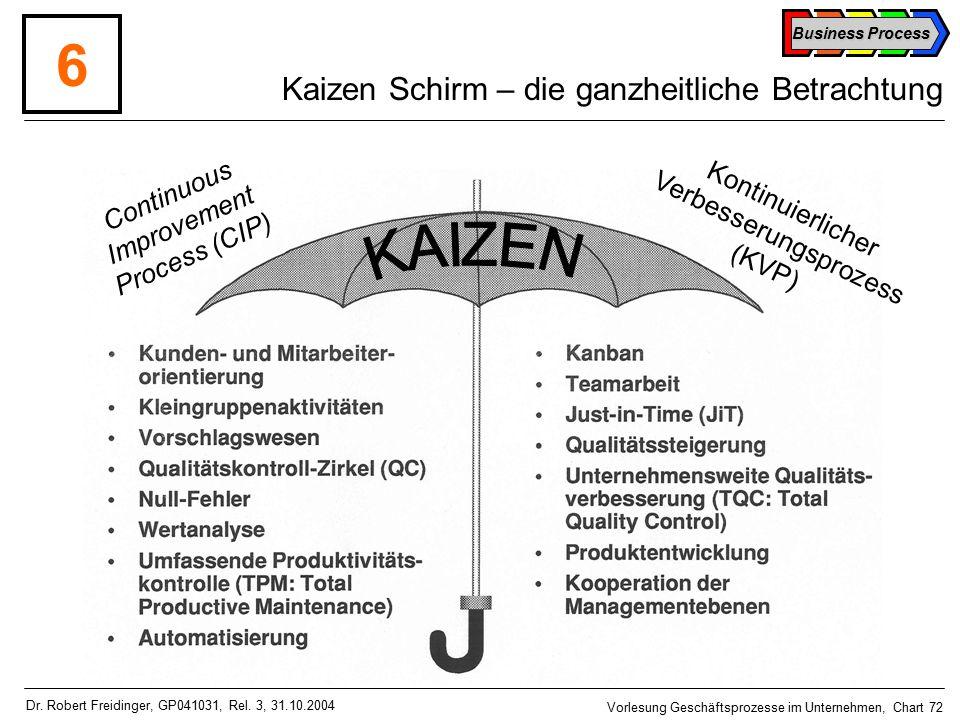 Business Process Vorlesung Geschäftsprozesse im Unternehmen, Chart 72 Dr.