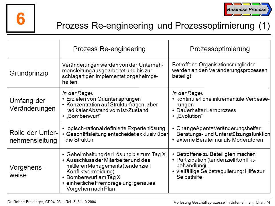 Business Process Vorlesung Geschäftsprozesse im Unternehmen, Chart 74 Dr.