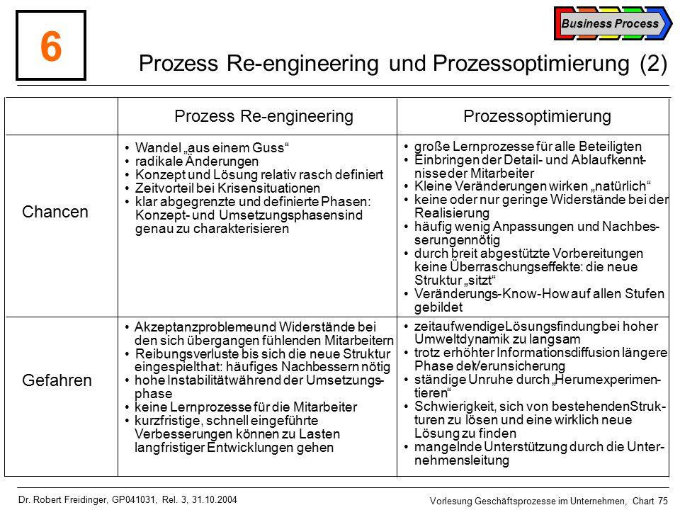 Business Process Vorlesung Geschäftsprozesse im Unternehmen, Chart 75 Dr.