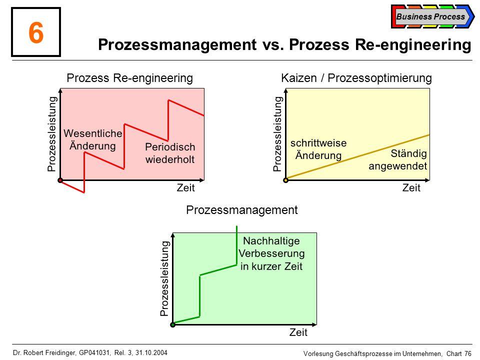 Business Process Vorlesung Geschäftsprozesse im Unternehmen, Chart 76 Dr.