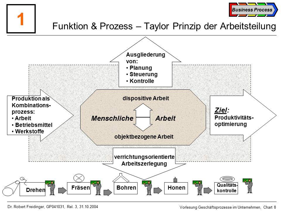 Business Process Vorlesung Geschäftsprozesse im Unternehmen, Chart 8 Dr.