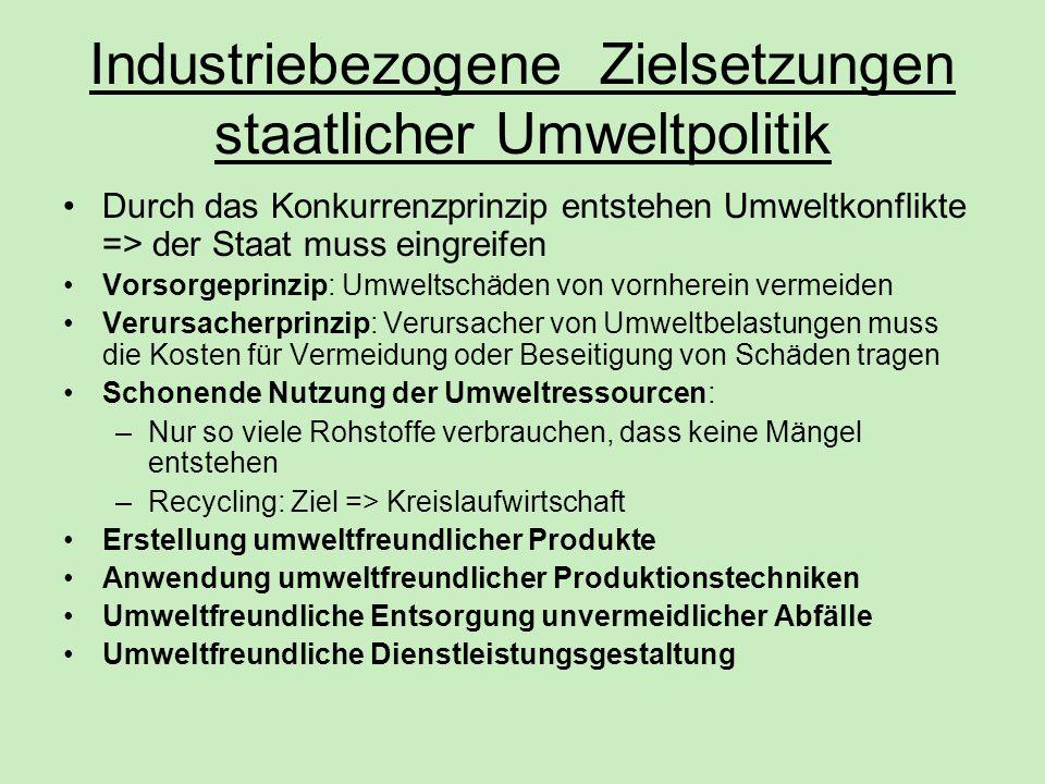 Industriebezogene Zielsetzungen staatlicher Umweltpolitik Durch das Konkurrenzprinzip entstehen Umweltkonflikte => der Staat muss eingreifen Vorsorgep