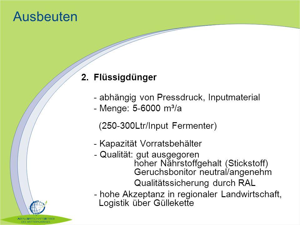 Ausbeuten 2.Flüssigdünger - abhängig von Pressdruck, Inputmaterial - Menge: 5-6000 m³/a (250-300Ltr/Input Fermenter) - Kapazität Vorratsbehälter - Qua