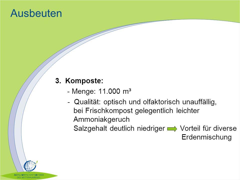 Ausbeuten 3.Komposte: - Menge: 11.000 m³ - Qualität: optisch und olfaktorisch unauffällig, bei Frischkompost gelegentlich leichter Ammoniakgeruch Salz