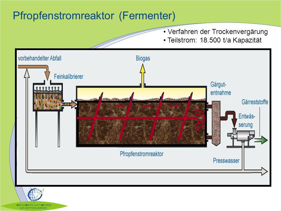 Pfropfenstromreaktor (Fermenter) Verfahren der Trockenvergärung Teilstrom: 18.500 t/a Kapazität