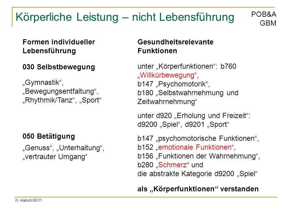 """W. Haisch 05/11 POB&A GBM Körperliche Leistung – nicht Lebensführung 030 Selbstbewegung 050 Betätigung unter """"Körperfunktionen"""": b760 """"Willkürbewegung"""