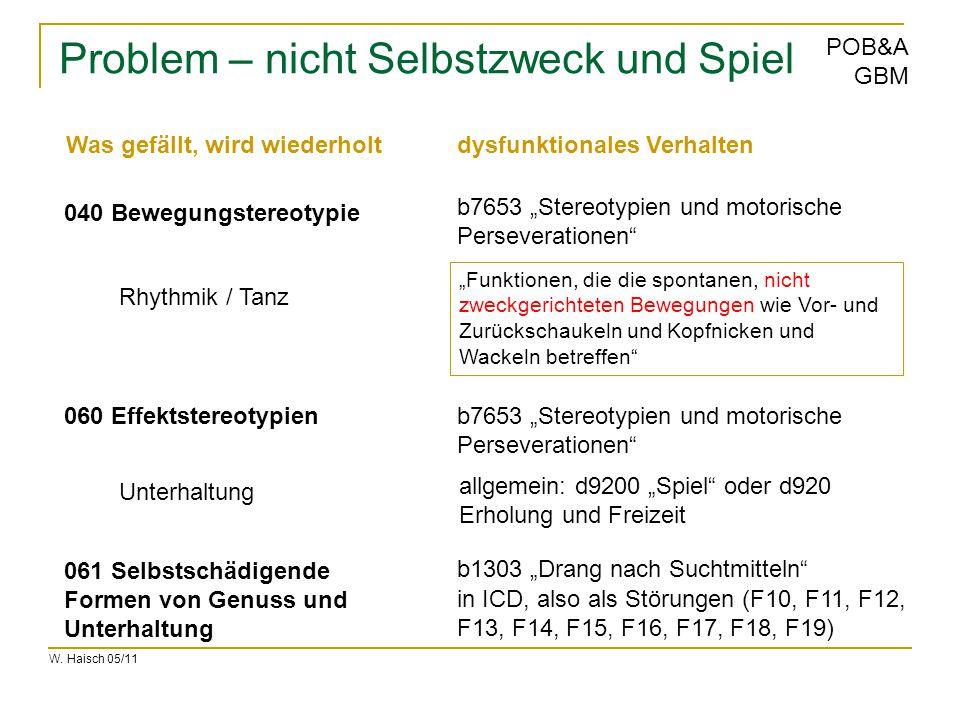 """W. Haisch 05/11 POB&A GBM Problem – nicht Selbstzweck und Spiel 040 Bewegungstereotypie 060 Effektstereotypien b7653 """"Stereotypien und motorische Pers"""