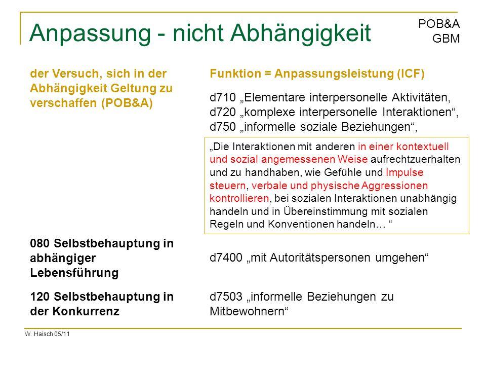 """W. Haisch 05/11 POB&A GBM Anpassung - nicht Abhängigkeit 080 Selbstbehauptung in abhängiger Lebensführung d7503 """"informelle Beziehungen zu Mitbewohner"""