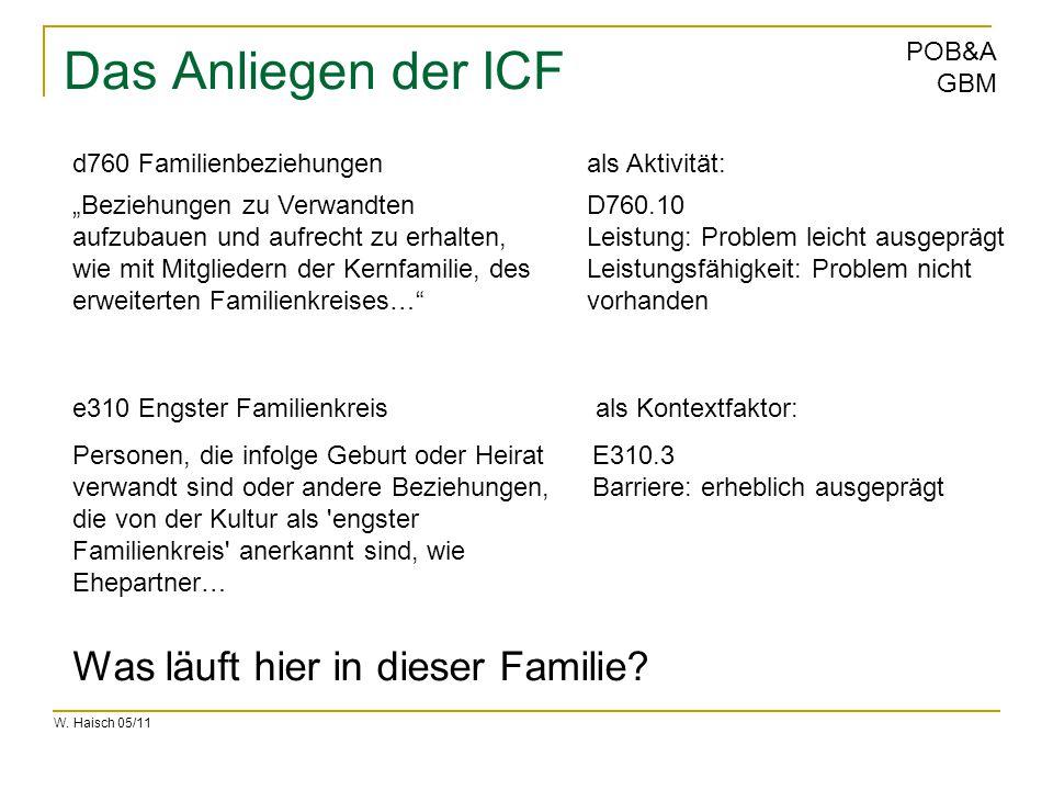 """W. Haisch 05/11 POB&A GBM Das Anliegen der ICF """"Beziehungen zu Verwandten aufzubauen und aufrecht zu erhalten, wie mit Mitgliedern der Kernfamilie, de"""