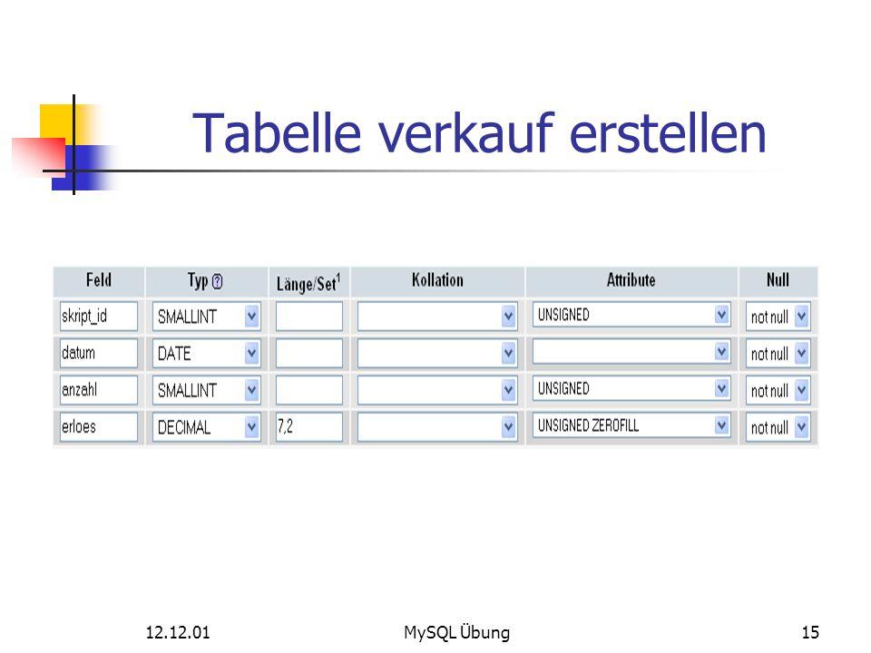 12.12.01MySQL Übung15 Tabelle verkauf erstellen