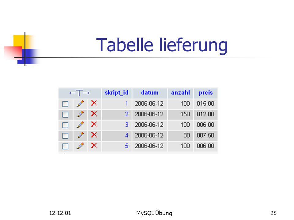 Tabelle lieferung 12.12.01MySQL Übung28
