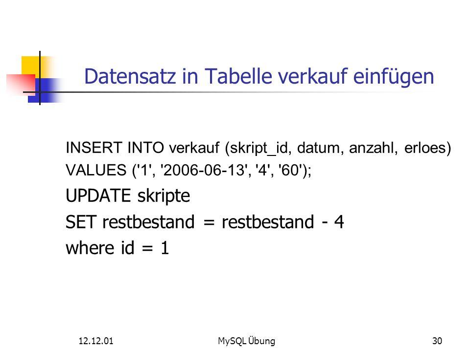 12.12.01MySQL Übung30 Datensatz in Tabelle verkauf einfügen INSERT INTO verkauf (skript_id, datum, anzahl, erloes) VALUES ('1', '2006-06-13', '4', '60