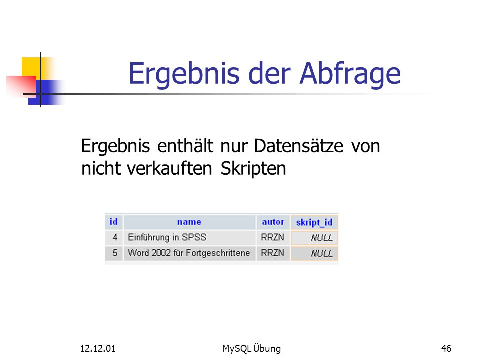 12.12.01MySQL Übung46 Ergebnis der Abfrage Ergebnis enthält nur Datensätze von nicht verkauften Skripten
