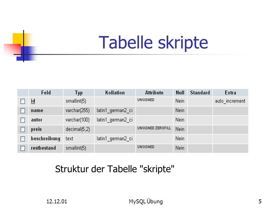 12.12.01MySQL Übung5 Tabelle skripte Struktur der Tabelle