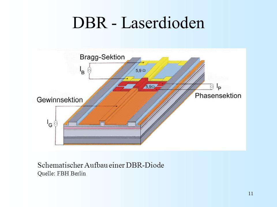 11 DBR - Laserdioden Schematischer Aufbau einer DBR-Diode Quelle: FBH Berlin