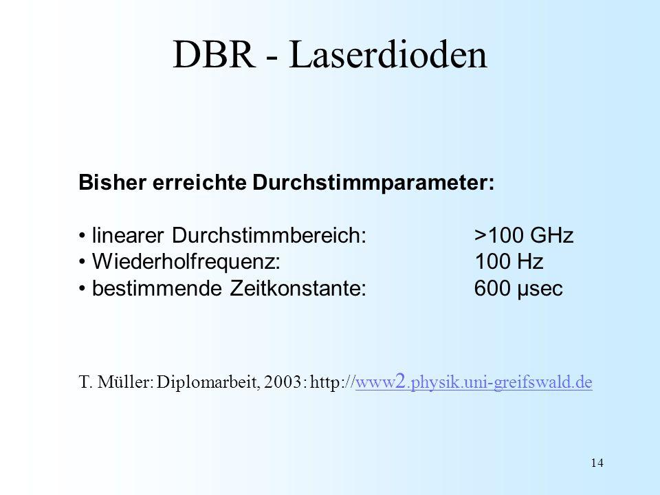 14 DBR - Laserdioden Bisher erreichte Durchstimmparameter: linearer Durchstimmbereich: >100 GHz Wiederholfrequenz:100 Hz bestimmende Zeitkonstante:600