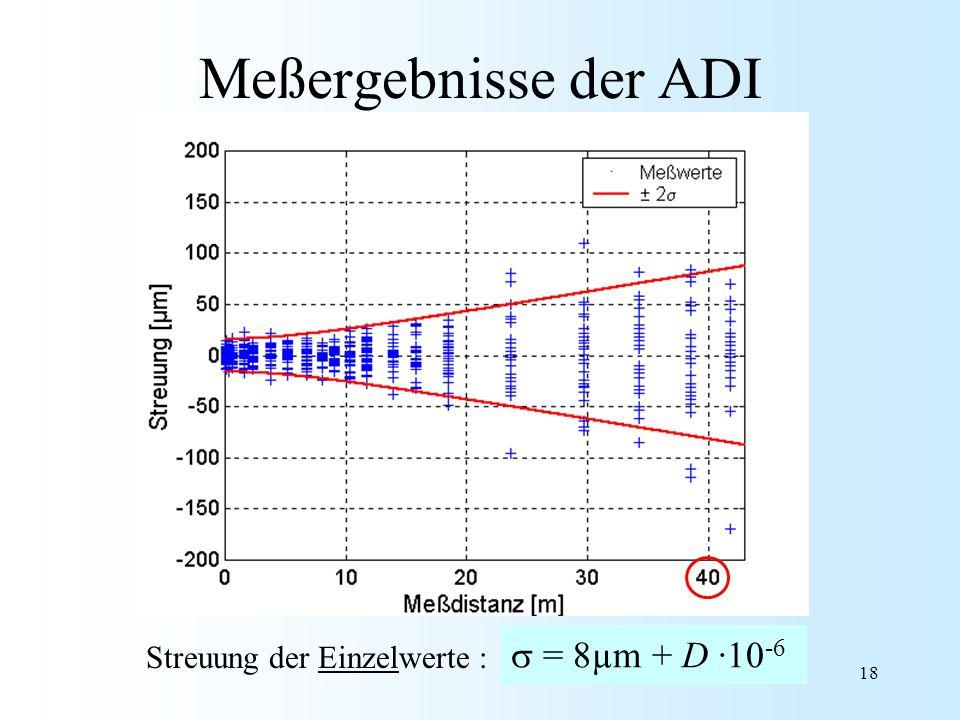 18 Meßergebnisse der ADI Streuung der Einzelwerte :  = 8µm + D ·10 -6