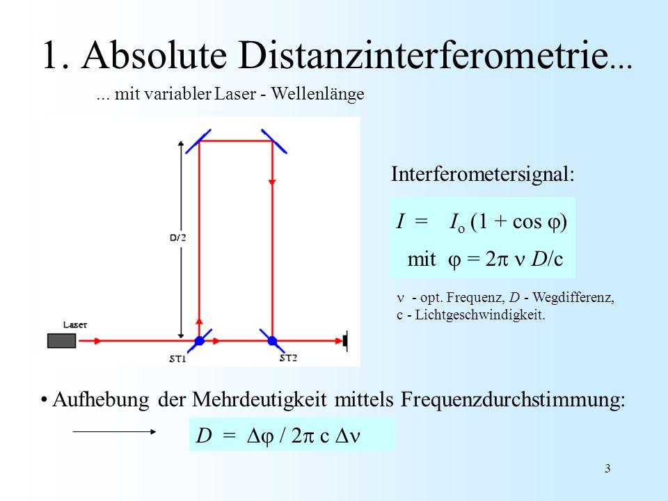 14 DBR - Laserdioden Bisher erreichte Durchstimmparameter: linearer Durchstimmbereich: >100 GHz Wiederholfrequenz:100 Hz bestimmende Zeitkonstante:600 µsec T.