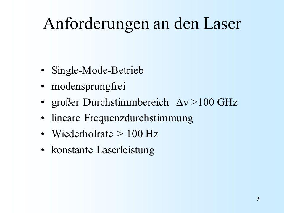 5 Anforderungen an den Laser Single-Mode-Betrieb modensprungfrei großer Durchstimmbereich  >100 GHz lineare Frequenzdurchstimmung Wiederholrate > 100