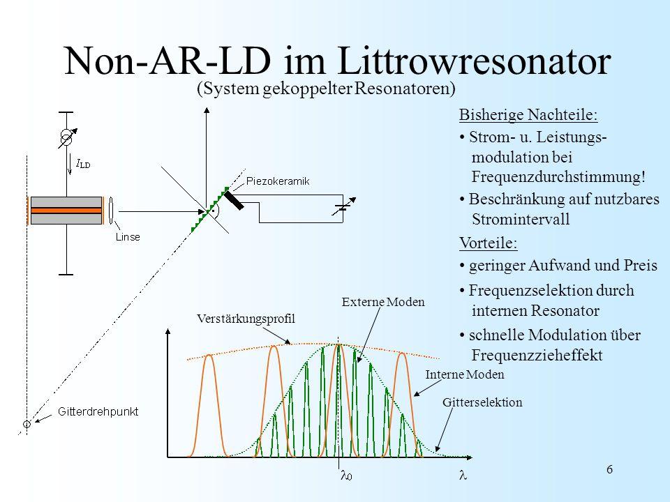 6 Non-AR-LD im Littrowresonator Bisherige Nachteile: Strom- u. Leistungs- modulation bei Frequenzdurchstimmung! Beschränkung auf nutzbares Strominterv