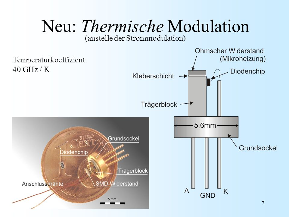 8 Laserdiode mit ohmscher Heizung Bisher erreichte Durchstimmparameter: linearer Durchstimmbereich: 37 GHz Wiederholperiode/-frequenz : 5 sec / 0,2 Hz bestimmende Zeitkonstante: 1,3 sec Leistungsmodulation 5% (vorher: 40%) D.
