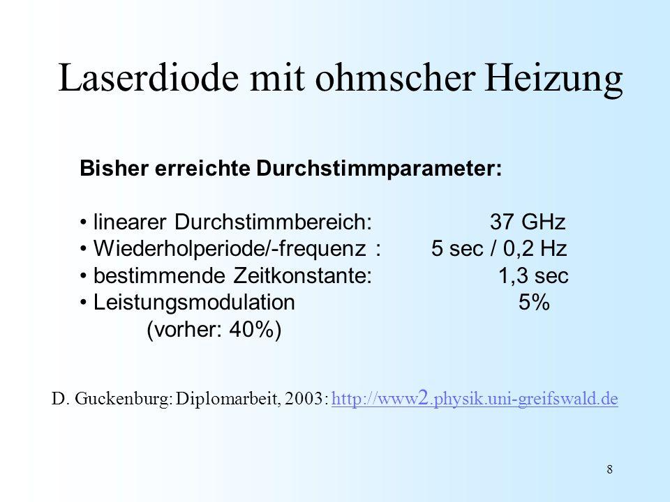 8 Laserdiode mit ohmscher Heizung Bisher erreichte Durchstimmparameter: linearer Durchstimmbereich: 37 GHz Wiederholperiode/-frequenz : 5 sec / 0,2 Hz