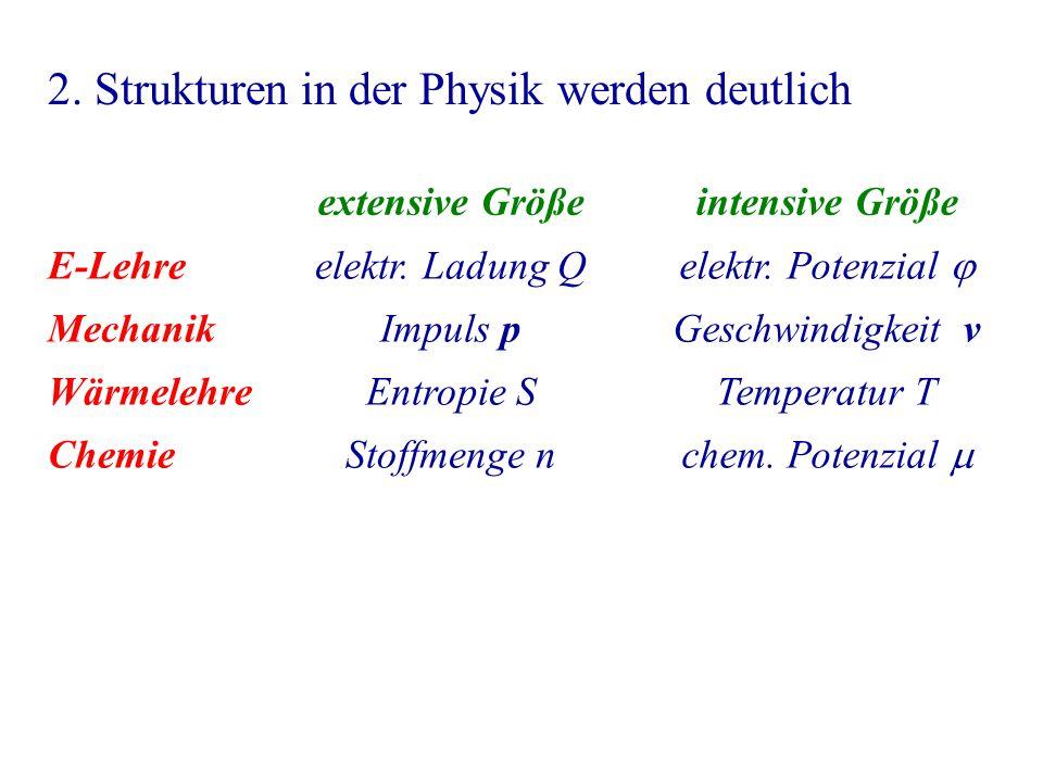 E-Lehre Mechanik Wärmelehre Chemie extensive Größe elektr.