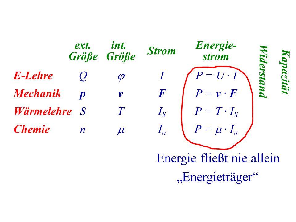 Strom IFISInIFISIn Widerstand Kapazität Energie- strom P = U · I P = v · F P = T · I S P =  · I n ext.