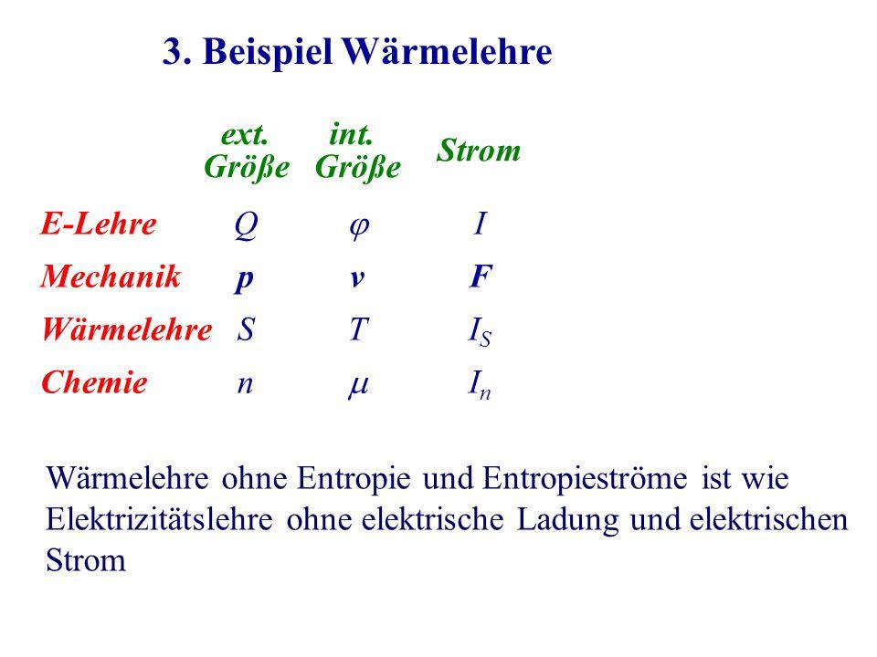 3.Beispiel Wärmelehre Strom IFISInIFISIn ext. Größe QpSnQpSn int.