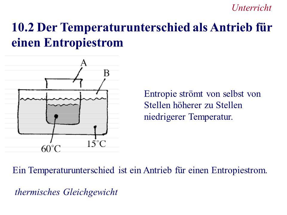 Unterricht 10.2 Der Temperaturunterschied als Antrieb für einen Entropiestrom Entropie strömt von selbst von Stellen höherer zu Stellen niedrigerer Temperatur.