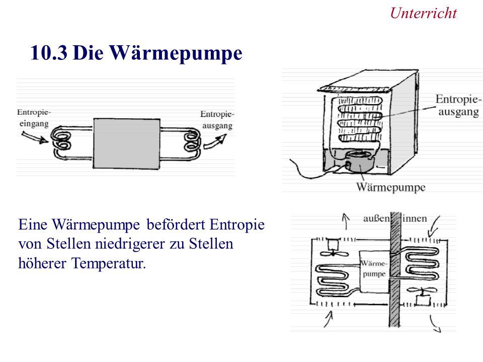 10.3 Die Wärmepumpe Eine Wärmepumpe befördert Entropie von Stellen niedrigerer zu Stellen höherer Temperatur.