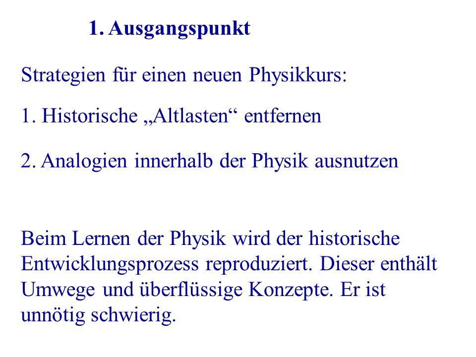 1.Ausgangspunkt Beim Lernen der Physik wird der historische Entwicklungsprozess reproduziert.