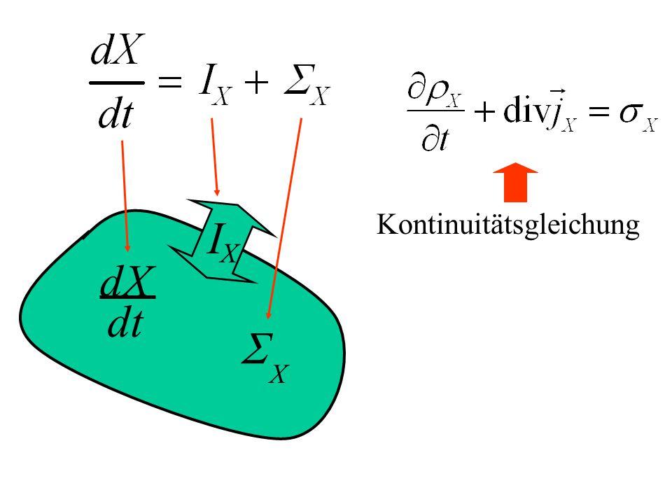 I X  X dX dt Kontinuitätsgleichung