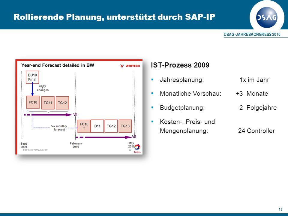 DSAG-JAHRESKONGRESS 2010 13 IST-Prozess 2009  Jahresplanung: 1x im Jahr  Monatliche Vorschau:+3 Monate  Budgetplanung: 2 Folgejahre  Kosten-, Preis- und Mengenplanung: 24 Controller Rollierende Planung, unterstützt durch SAP-IP