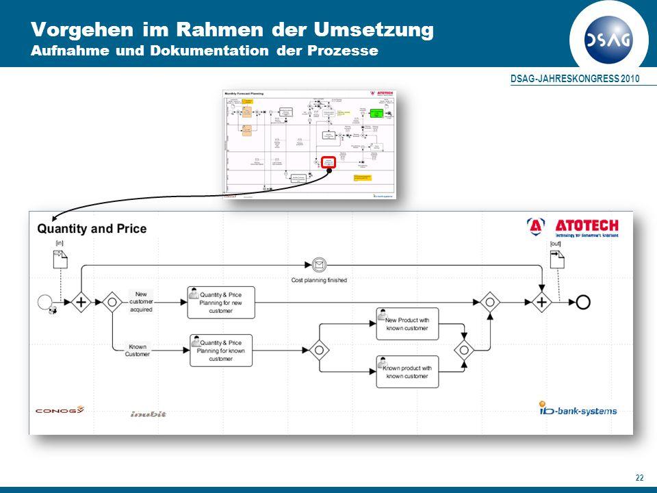 DSAG-JAHRESKONGRESS 2010 22 Vorgehen im Rahmen der Umsetzung Aufnahme und Dokumentation der Prozesse