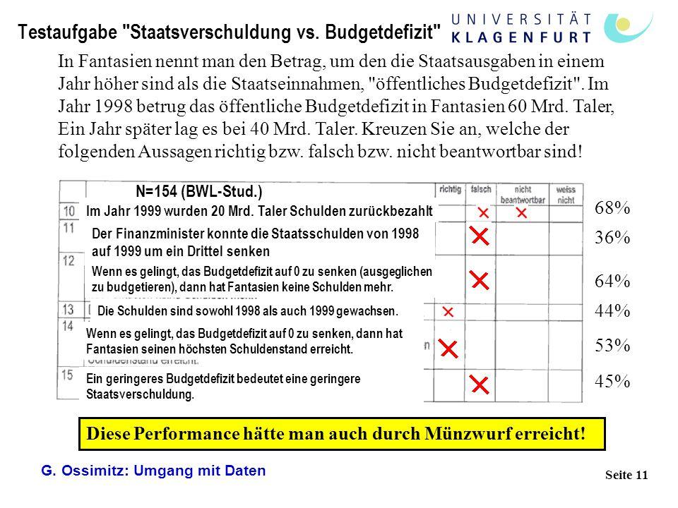 G. Ossimitz: Umgang mit Daten Seite 11 Testaufgabe