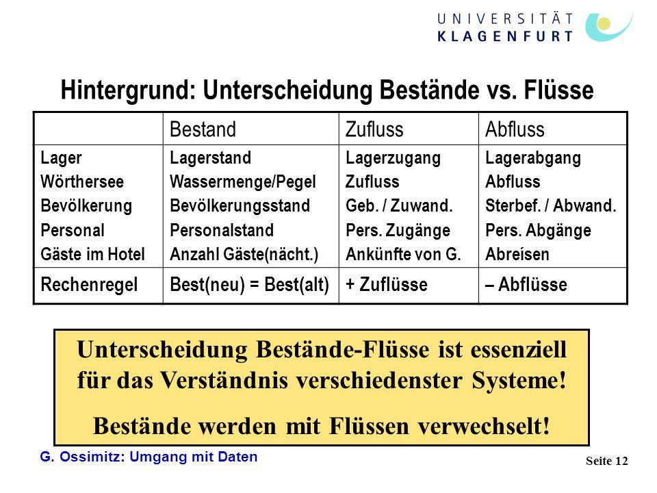 G. Ossimitz: Umgang mit Daten Seite 12 Hintergrund: Unterscheidung Bestände vs. Flüsse Unterscheidung Bestände-Flüsse ist essenziell für das Verständn