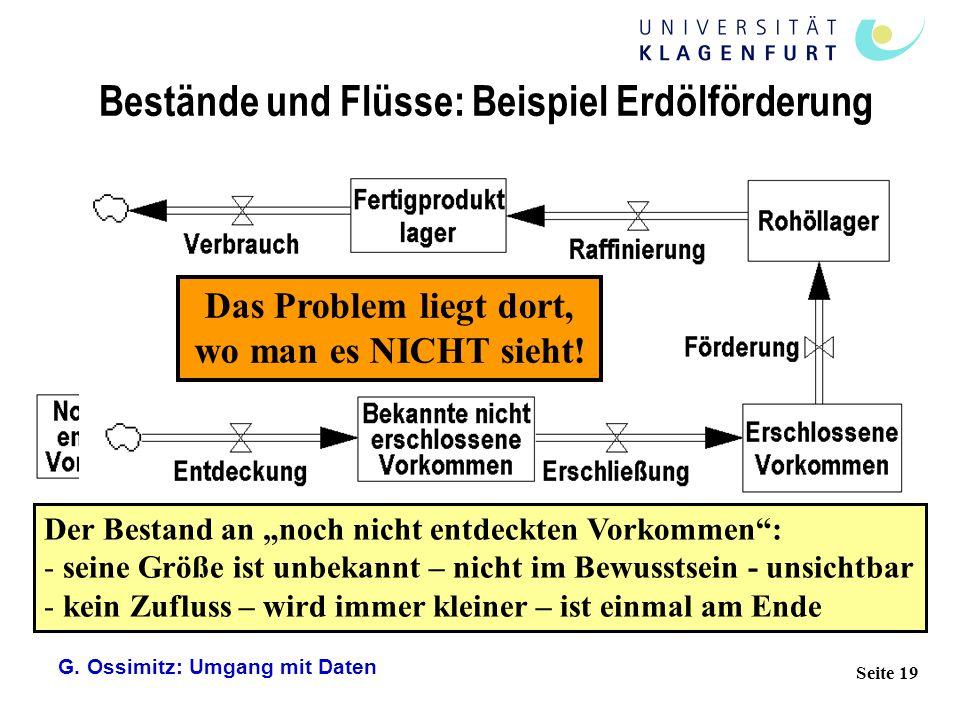 """G. Ossimitz: Umgang mit Daten Seite 19 Bestände und Flüsse: Beispiel Erdölförderung Der Bestand an """"noch nicht entdeckten Vorkommen"""": - seine Größe is"""