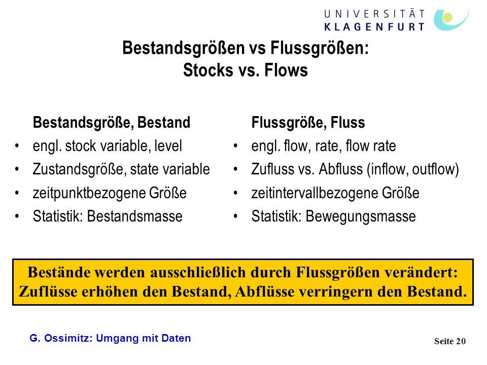 G. Ossimitz: Umgang mit Daten Seite 20 Bestandsgrößen vs Flussgrößen: Stocks vs. Flows Bestandsgröße, Bestand engl. stock variable, level Zustandsgröß